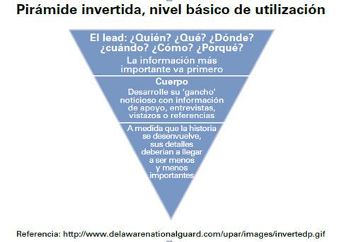 Capítulo 3 1 Estructura Narrativa Pirámide Invertida